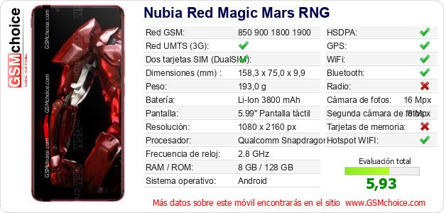 Nubia Red Magic Mars RNG Datos técnicos del móvil