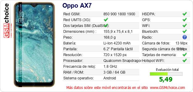 Oppo AX7 Datos técnicos del móvil