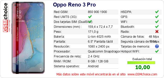Oppo Reno 3 Pro Datos técnicos del móvil