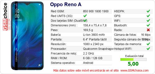 Oppo Reno A Datos técnicos del móvil