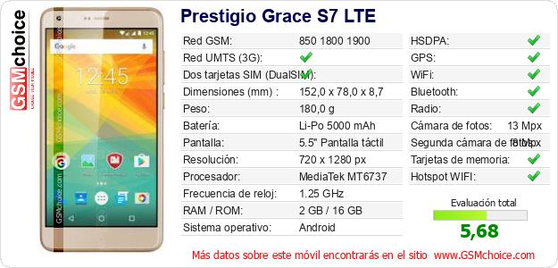 Prestigio Grace S7 LTE Datos técnicos del móvil