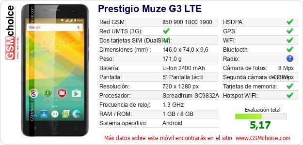 Prestigio Muze G3 LTE Datos técnicos del móvil