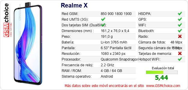 Realme X Datos técnicos del móvil