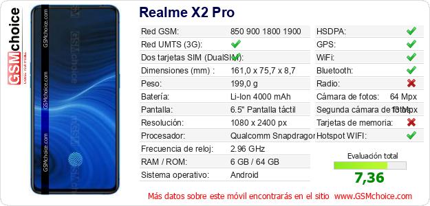 Realme X2 Pro Datos técnicos del móvil