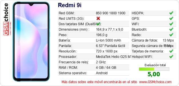 Redmi 9i Datos técnicos del móvil
