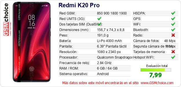 Redmi K20 Pro Datos técnicos del móvil