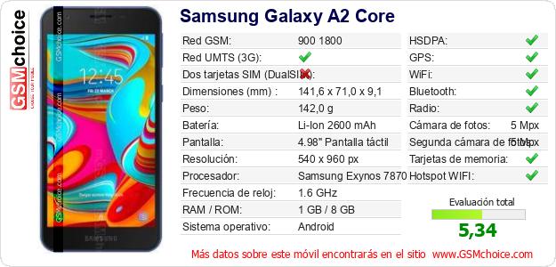 Samsung Galaxy A2 Core Datos técnicos del móvil