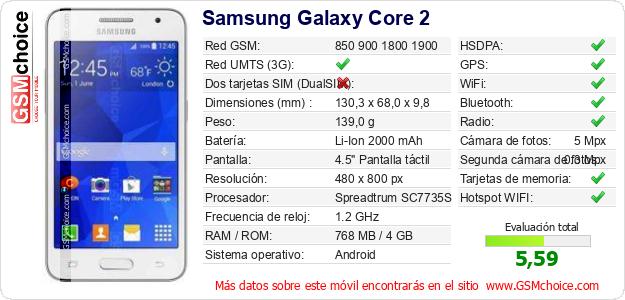 Samsung Galaxy Core 2 Datos técnicos del móvil