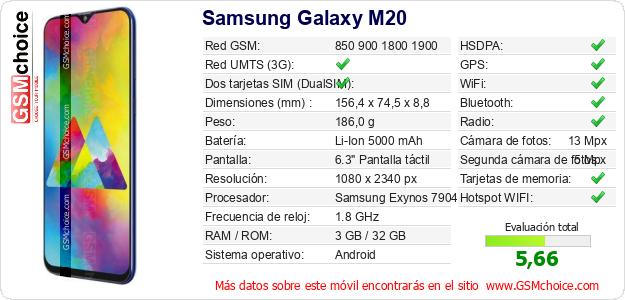 Samsung Galaxy M20 Datos técnicos del móvil