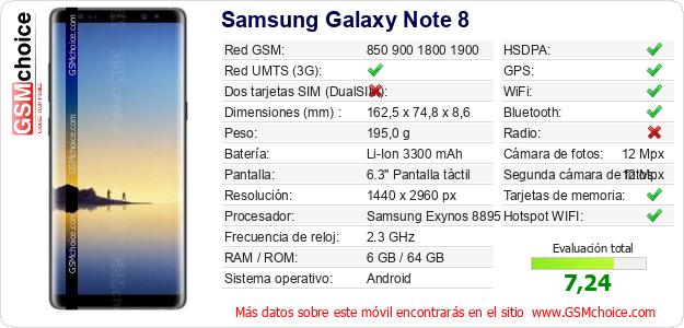 Samsung Galaxy Note 8 Datos técnicos del móvil