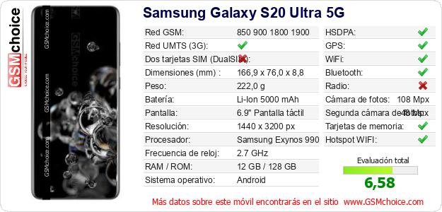 Samsung Galaxy S20 Ultra 5G Datos técnicos del móvil