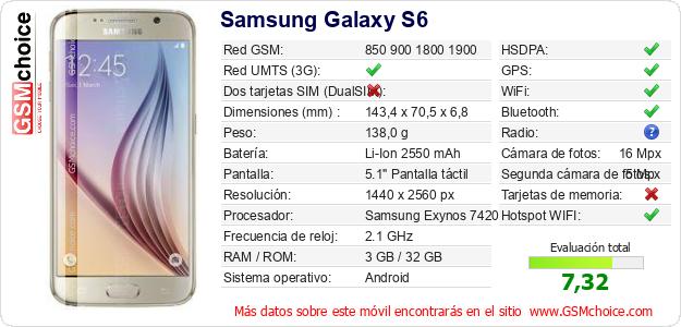 Samsung Galaxy S6 Datos técnicos del móvil