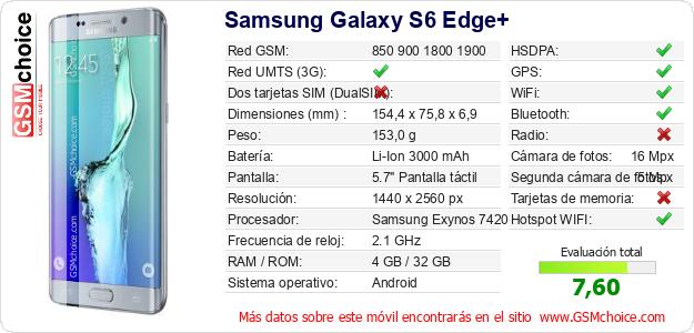 Samsung Galaxy S6 Edge+ Datos técnicos del móvil