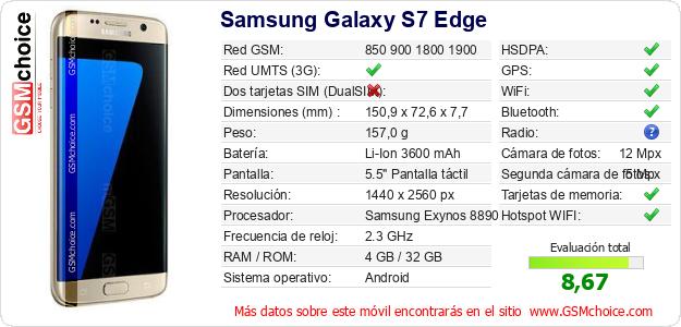 Samsung Galaxy S7 Edge Datos t?cnicos del m?vil