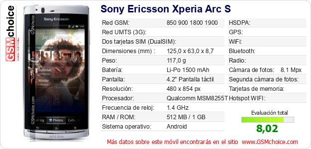 Sony Ericsson Xperia Arc S Datos técnicos del móvil