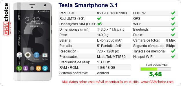 Tesla Smartphone 3.1 Datos técnicos del móvil