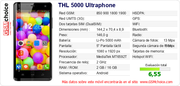 THL 5000 Ultraphone Datos técnicos del móvil