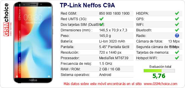 TP-Link Neffos C9A Datos técnicos del móvil