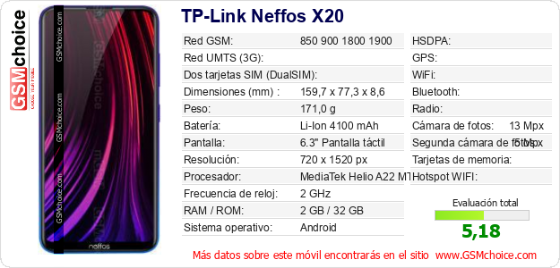 TP-Link Neffos X20 Datos técnicos del móvil