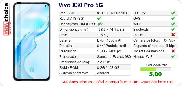 Vivo X30 Pro 5G Datos técnicos del móvil
