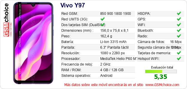 Vivo Y97 Datos técnicos del móvil