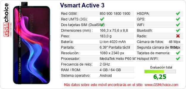Vsmart Active 3 Datos técnicos del móvil