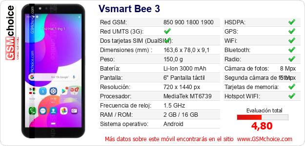 Vsmart Bee 3 Datos técnicos del móvil