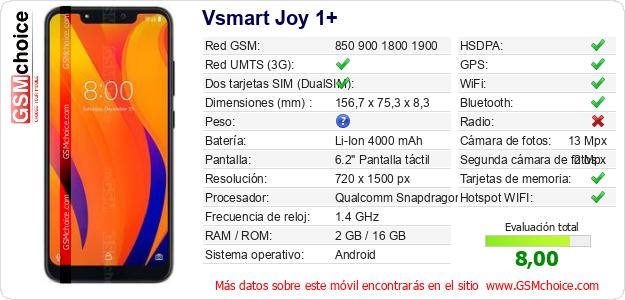 Vsmart Joy 1+ Datos técnicos del móvil