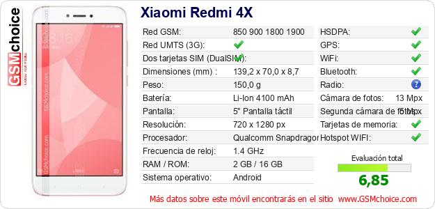 Xiaomi Redmi 4X Datos técnicos del móvil