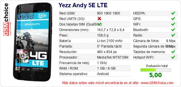 Yezz Andy 5E LTE Datos técnicos del móvil