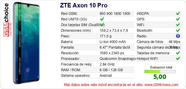 ZTE Axon 10 Pro Datos técnicos del móvil