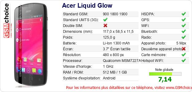 Acer Liquid Glow Fiche technique