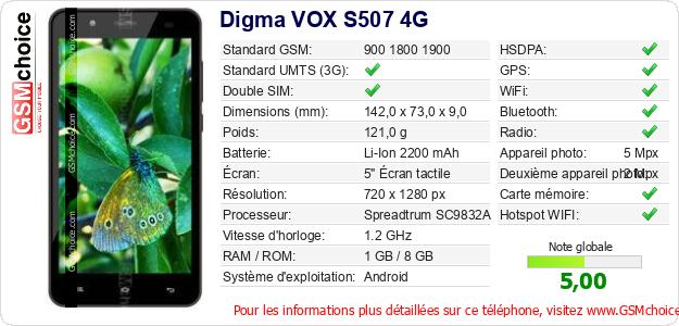 Digma VOX S507 4G Fiche technique