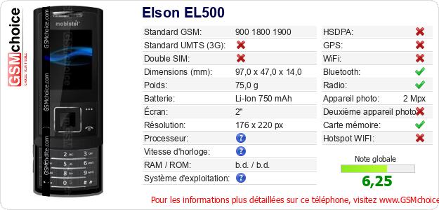 Elson EL500 Fiche technique