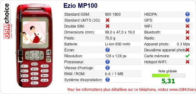 Ezio MP100 Fiche technique