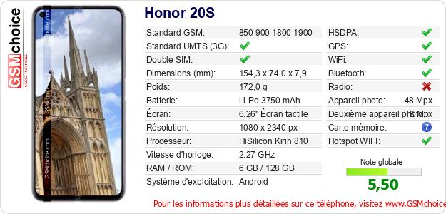 Honor 20S Fiche technique