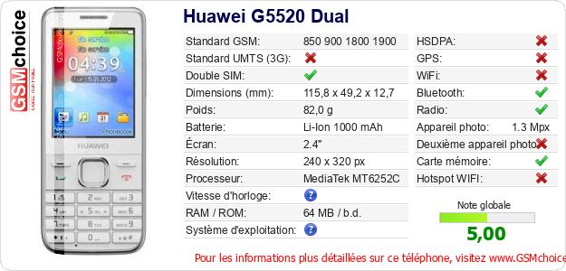 Huawei G5520 Dual Fiche technique