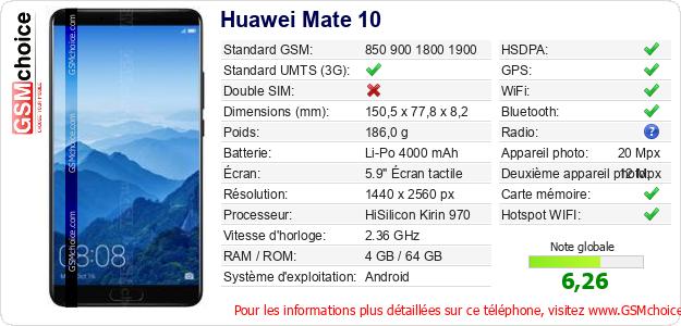Huawei Mate 10 Fiche technique