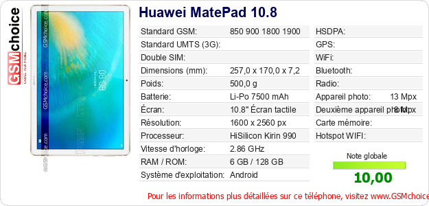 Huawei MatePad 10.8 Fiche technique