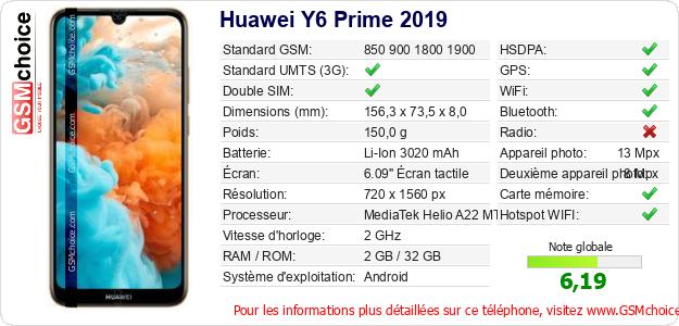 Huawei Y6 Prime 2019 Fiche technique
