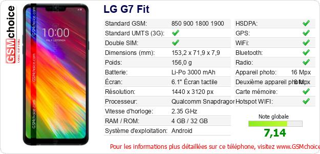 LG G7 Fit Fiche technique