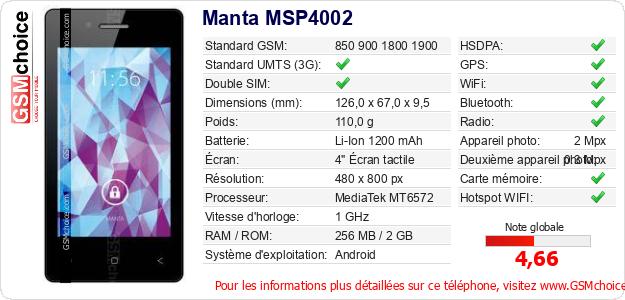 Manta MSP4002 Fiche technique