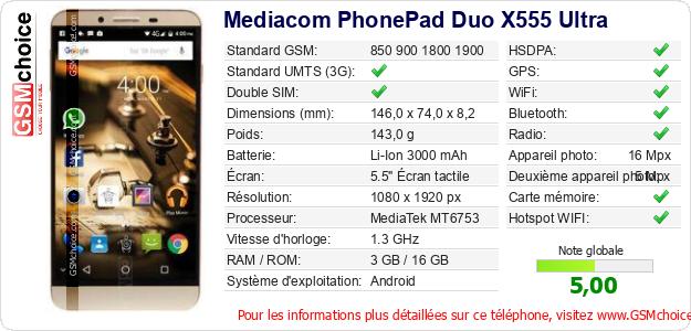 Mediacom PhonePad Duo X555 Ultra Fiche technique