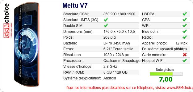 Meitu V7 Fiche technique
