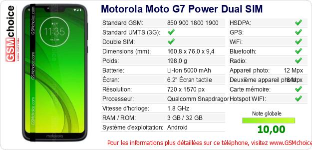 Motorola Moto G7 Power Dual SIM Fiche technique