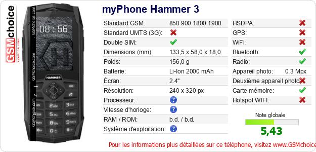 myPhone Hammer 3 Fiche technique