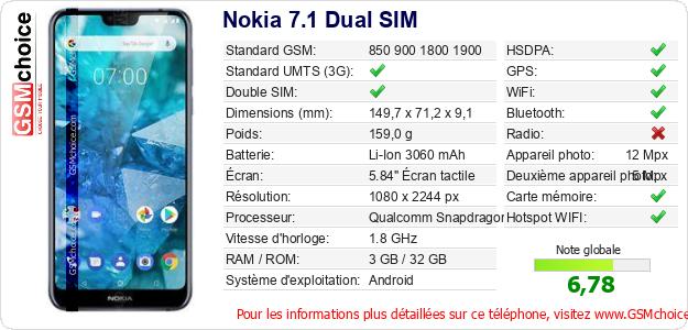 Nokia 7.1 Dual SIM Fiche technique