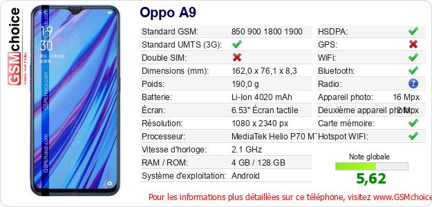 Oppo A9 Fiche technique