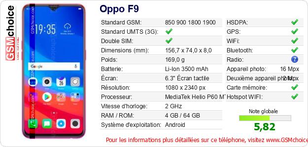 Oppo F9 Fiche technique