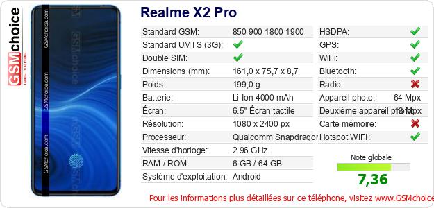 Realme X2 Pro Fiche technique